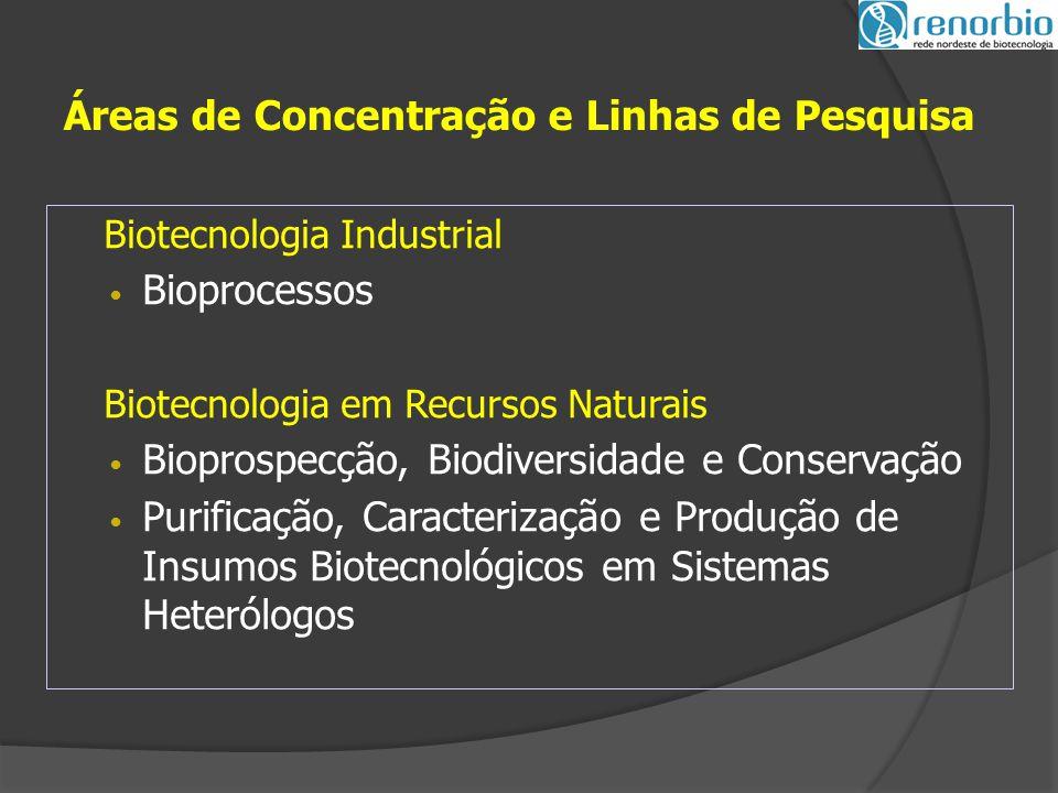 Biotecnologia Industrial Bioprocessos Biotecnologia em Recursos Naturais Bioprospecção, Biodiversidade e Conservação Purificação, Caracterização e Produção de Insumos Biotecnológicos em Sistemas Heterólogos Áreas de Concentração e Linhas de Pesquisa