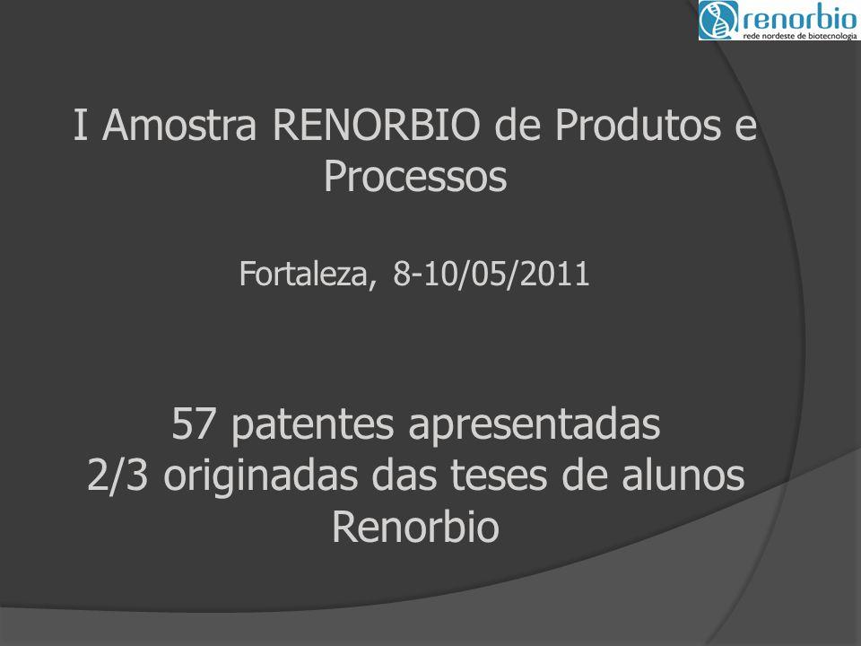 I Amostra RENORBIO de Produtos e Processos Fortaleza, 8-10/05/2011 57 patentes apresentadas 2/3 originadas das teses de alunos Renorbio