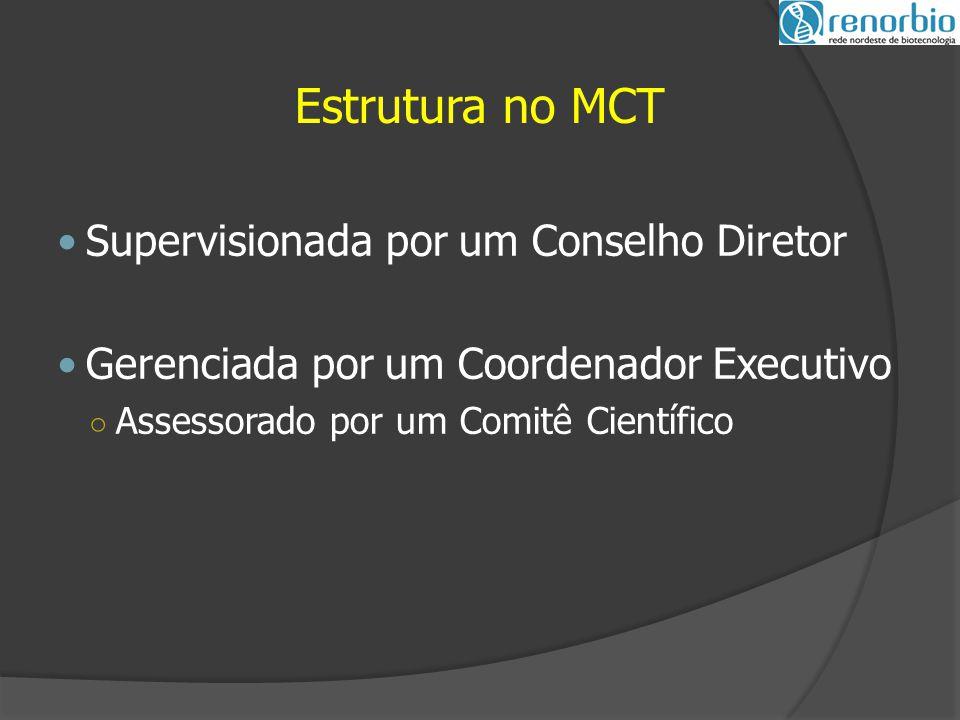 Estrutura no MCT Supervisionada por um Conselho Diretor Gerenciada por um Coordenador Executivo ○ Assessorado por um Comitê Científico