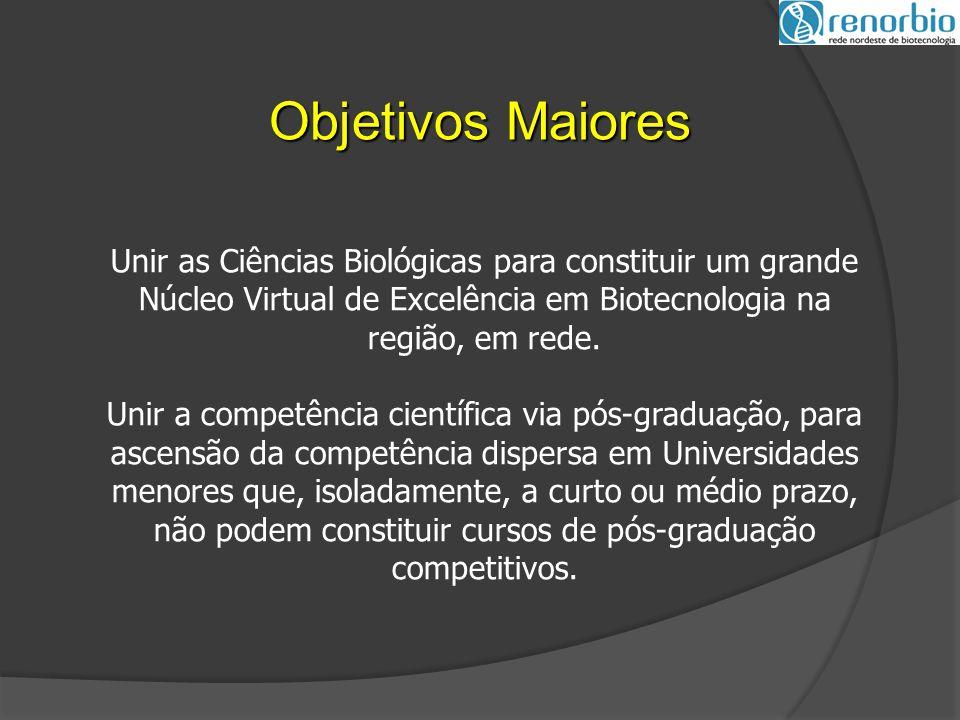 Unir as Ciências Biológicas para constituir um grande Núcleo Virtual de Excelência em Biotecnologia na região, em rede.