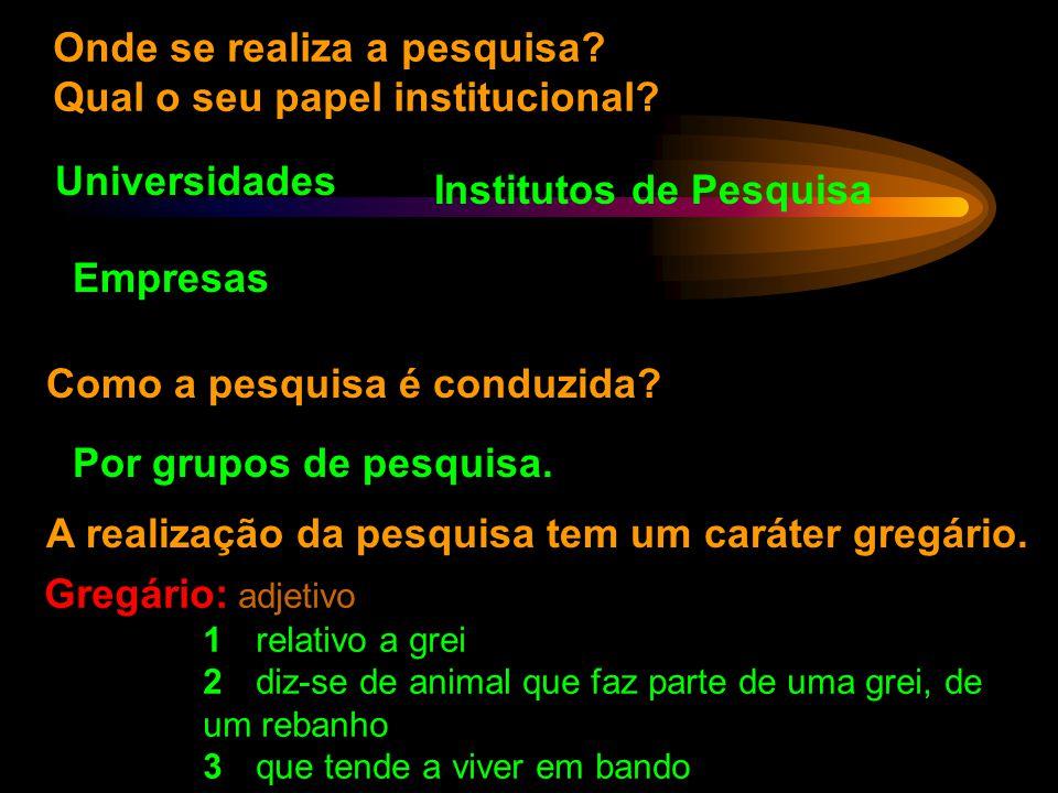 Pesquisa: O que é, porque se faz, como se faz e o que se espera. Caio Mário Castro de Castilho Instituto de Física – UFBA. IV SEMPPG – Novembro de 200