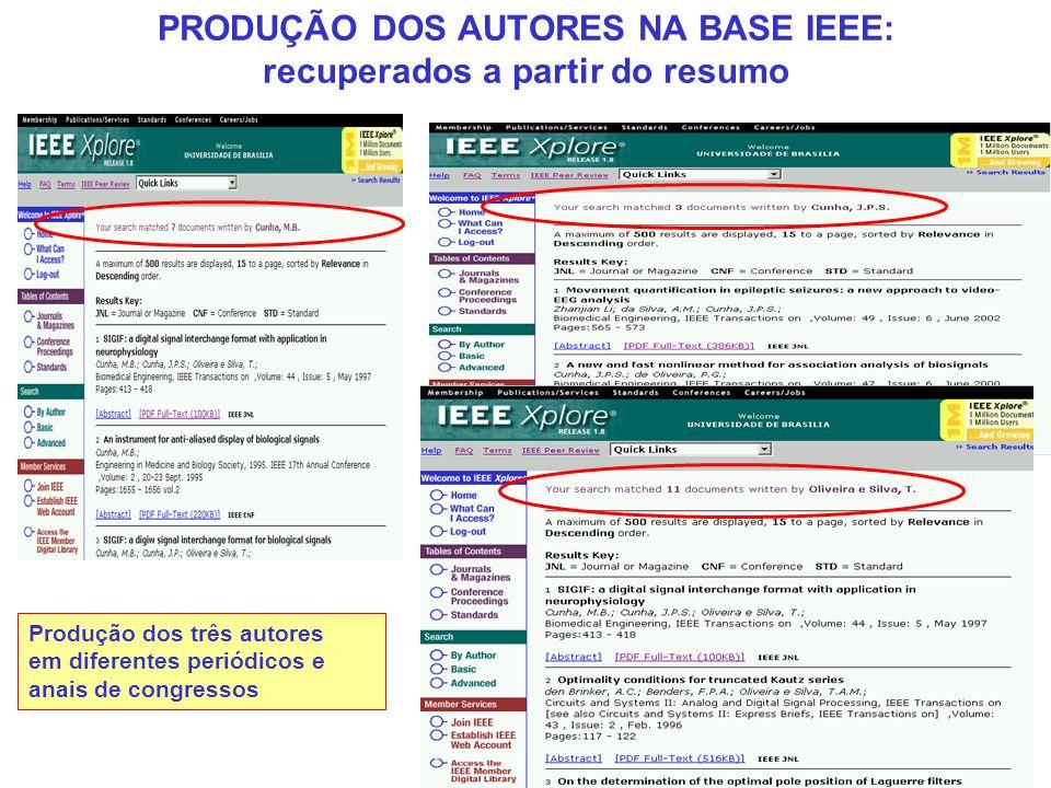 PRODUÇÃO DOS AUTORES NA BASE IEEE: recuperados a partir do resumo Produção dos três autores em diferentes periódicos e anais de congressos