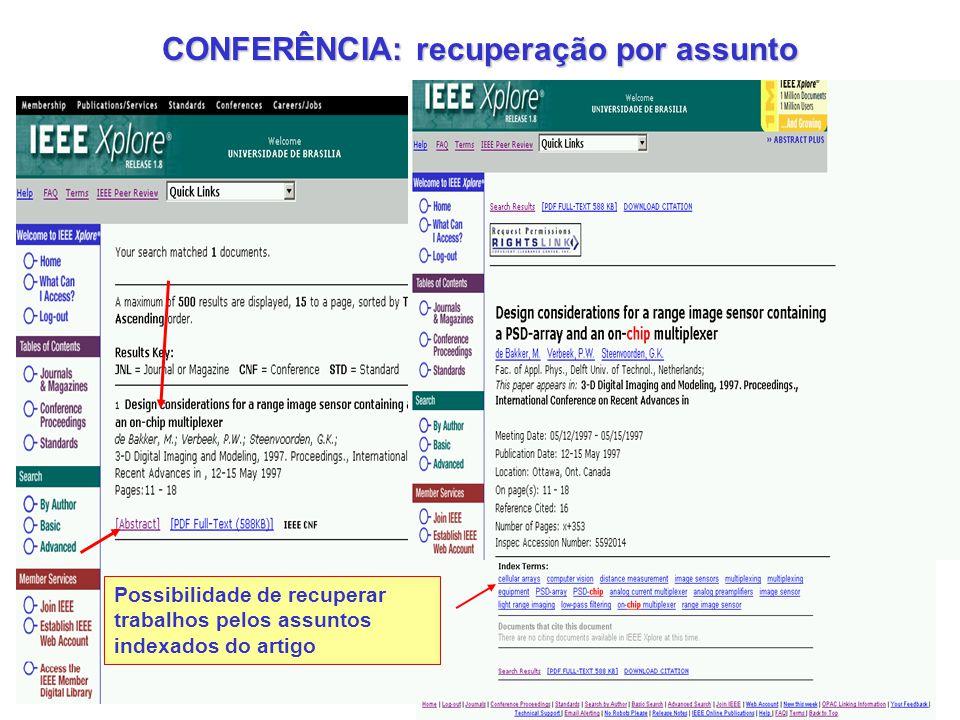 CONFERÊNCIA: recuperação por assunto Possibilidade de recuperar trabalhos pelos assuntos indexados do artigo