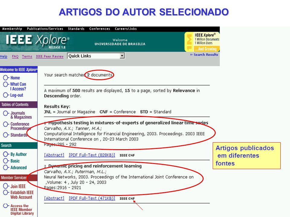 ARTIGOS DO AUTOR SELECIONADO Artigos publicados em diferentes fontes