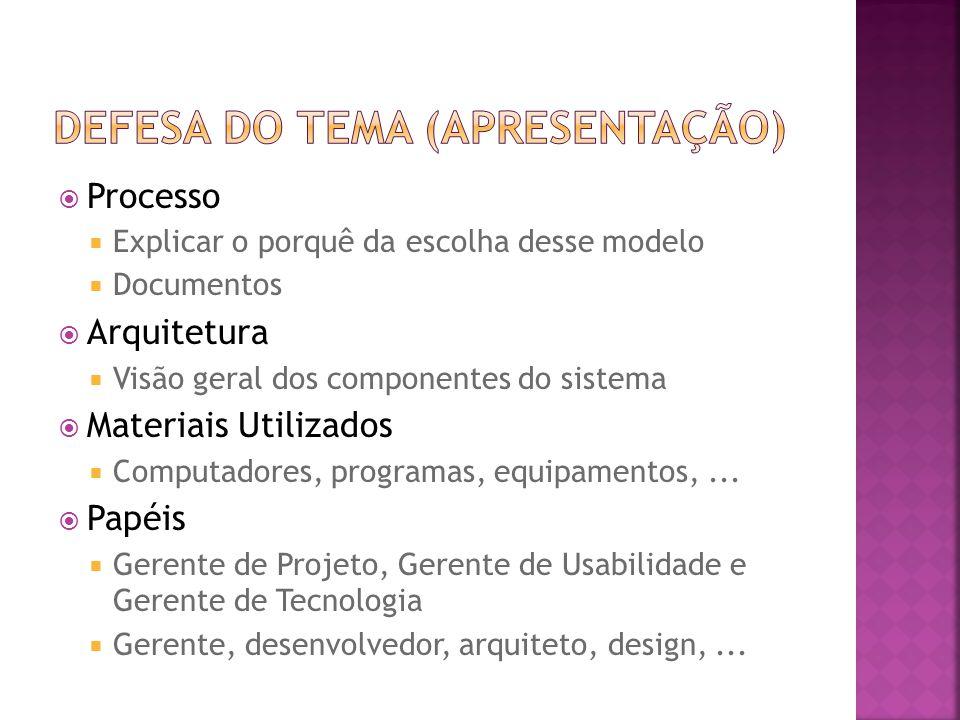  Processo  Explicar o porquê da escolha desse modelo  Documentos  Arquitetura  Visão geral dos componentes do sistema  Materiais Utilizados  Computadores, programas, equipamentos,...