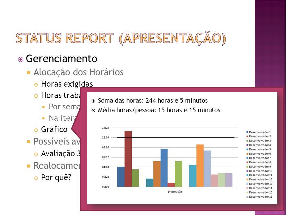  Gerenciamento  Alocação dos Horários Horas exigidas Horas trabalhadas (Cada pessoa) Por semana Na iteração Gráfico  Possíveis avaliações Avaliação