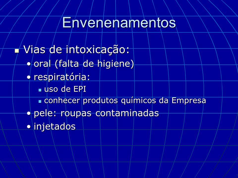 Envenenamentos Vias de intoxicação: Vias de intoxicação: oral (falta de higiene)oral (falta de higiene) respiratória:respiratória: uso de EPI uso de E