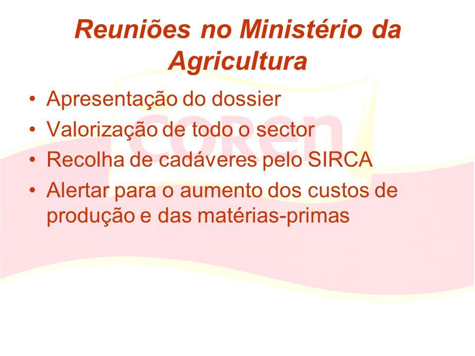 Reuniões no Ministério da Agricultura Apresentação do dossier Valorização de todo o sector Recolha de cadáveres pelo SIRCA Alertar para o aumento dos