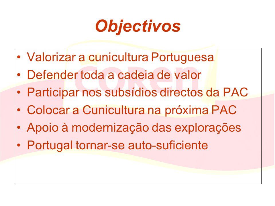 Objectivos Valorizar a cunicultura Portuguesa Defender toda a cadeia de valor Participar nos subsídios directos da PAC Colocar a Cunicultura na próxim