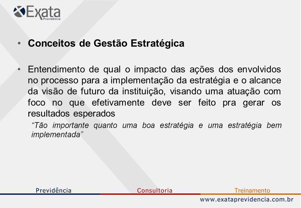 Conceitos de Gestão Estratégica Entendimento de qual o impacto das ações dos envolvidos no processo para a implementação da estratégia e o alcance da