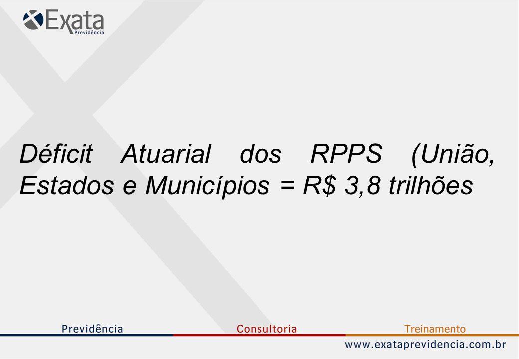 Déficit Atuarial dos RPPS (União, Estados e Municípios = R$ 3,8 trilhões