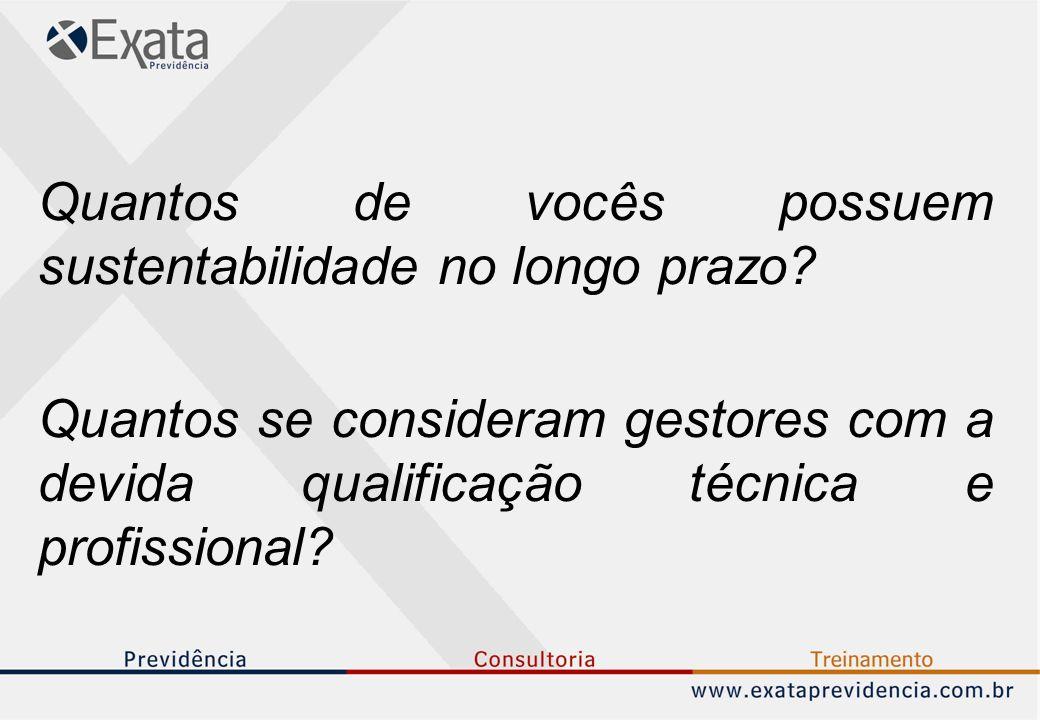 Quantos de vocês possuem sustentabilidade no longo prazo? Quantos se consideram gestores com a devida qualificação técnica e profissional?
