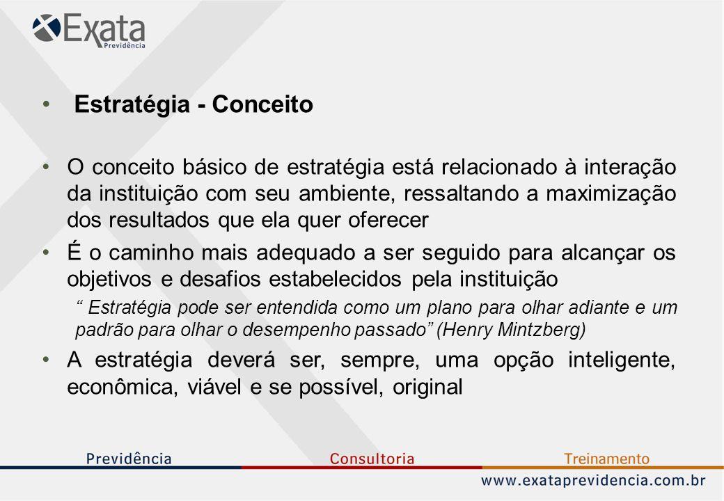 Estratégia - Conceito O conceito básico de estratégia está relacionado à interação da instituição com seu ambiente, ressaltando a maximização dos resultados que ela quer oferecer É o caminho mais adequado a ser seguido para alcançar os objetivos e desafios estabelecidos pela instituição Estratégia pode ser entendida como um plano para olhar adiante e um padrão para olhar o desempenho passado (Henry Mintzberg) A estratégia deverá ser, sempre, uma opção inteligente, econômica, viável e se possível, original