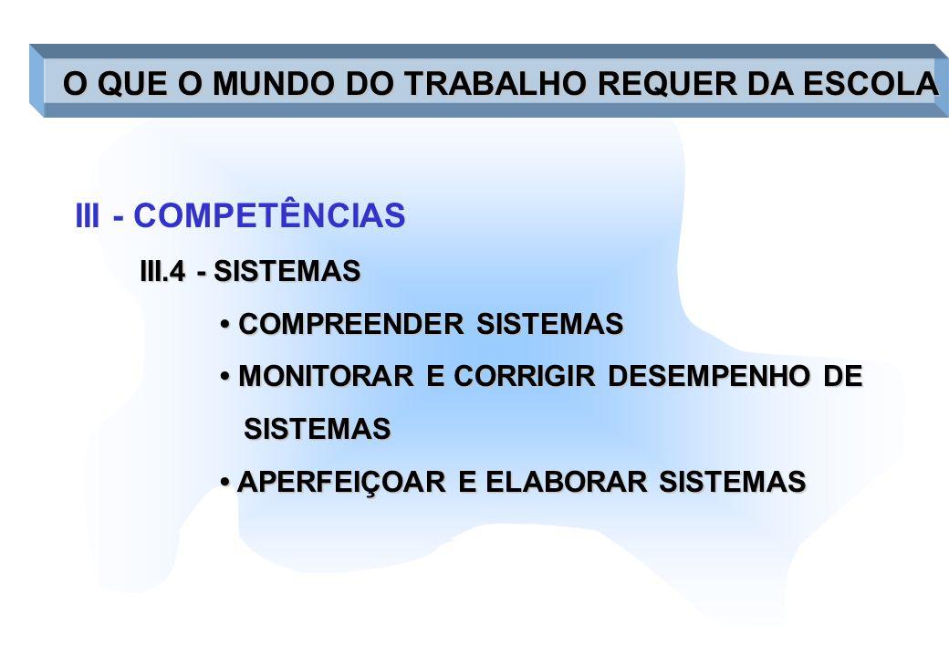 III - COMPETÊNCIAS III.4 - SISTEMAS COMPREENDER SISTEMAS COMPREENDER SISTEMAS MONITORAR E CORRIGIR DESEMPENHO DE MONITORAR E CORRIGIR DESEMPENHO DE SI