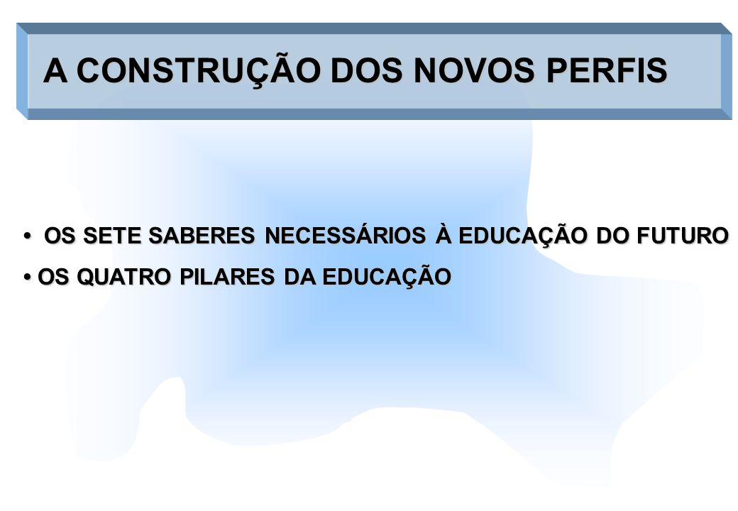 A CONSTRUÇÃO DOS NOVOS PERFIS A CONSTRUÇÃO DOS NOVOS PERFIS OS SETE SABERES NECESSÁRIOS À EDUCAÇÃO DO FUTURO OS SETE SABERES NECESSÁRIOS À EDUCAÇÃO DO