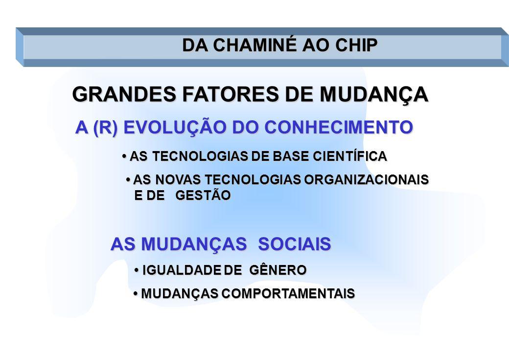 GRANDES FATORES DE MUDANÇA A (R) EVOLUÇÃO DO CONHECIMENTO AS TECNOLOGIAS DE BASE CIENTÍFICA AS TECNOLOGIAS DE BASE CIENTÍFICA AS NOVAS TECNOLOGIAS ORG