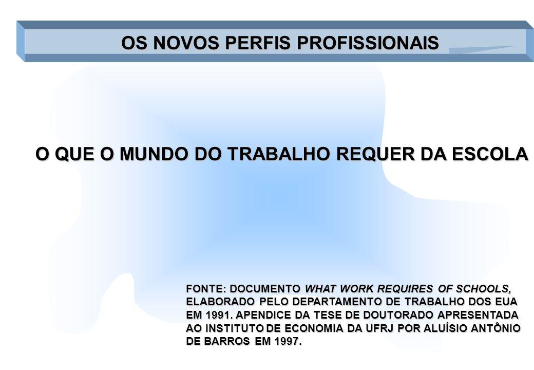 O QUE O MUNDO DO TRABALHO REQUER DA ESCOLA OS NOVOS PERFIS PROFISSIONAIS FONTE: DOCUMENTO WHAT WORK REQUIRES OF SCHOOLS, ELABORADO PELO DEPARTAMENTO D