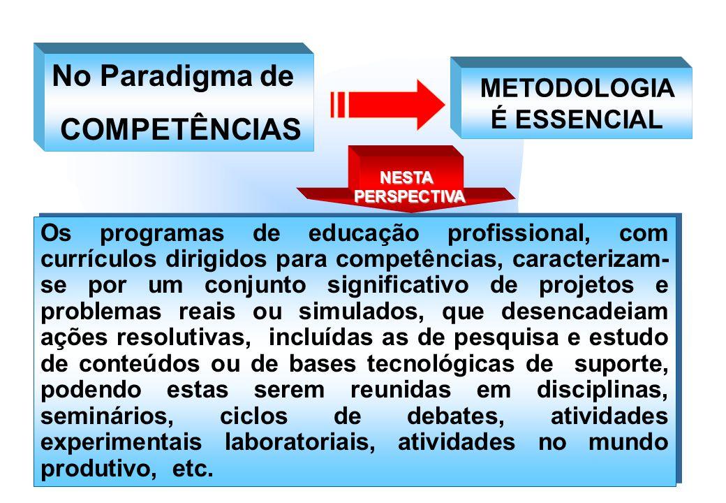 Os programas de educação profissional, com currículos dirigidos para competências, caracterizam- se por um conjunto significativo de projetos e proble