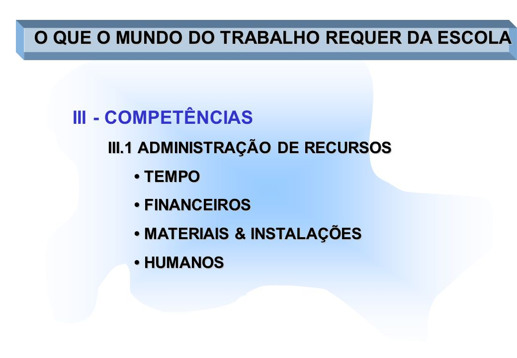 III - COMPETÊNCIAS III.2 RELACIONAMENTO INTERPESSOAL PARTICIPAR COMO MEMBRO DE UMA EQUIPE PARTICIPAR COMO MEMBRO DE UMA EQUIPE ENSINAR ENSINAR EXERCER LIDERANÇA EXERCER LIDERANÇA ATENDER CLIENTES ATENDER CLIENTES NEGOCIAR DECISÕES NEGOCIAR DECISÕES TRABALHAR COM DIVERSIDADE CULTURAL TRABALHAR COM DIVERSIDADE CULTURAL O QUE O MUNDO DO TRABALHO REQUER DA ESCOLA