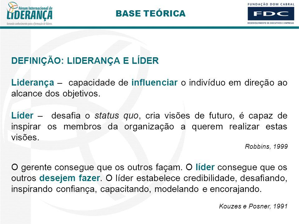 BASE TEÓRICA DEFINIÇÃO: LIDERANÇA E LÍDER Liderança – capacidade de influenciar o indivíduo em direção ao alcance dos objetivos.