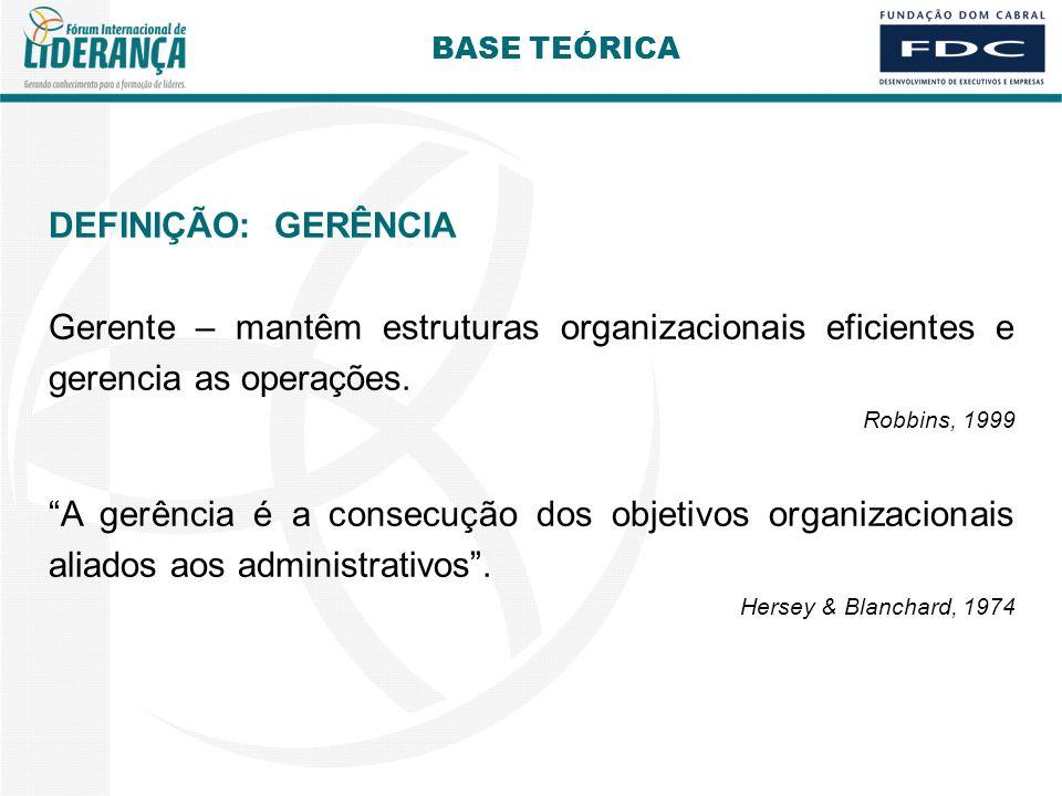 DEFINIÇÃO: GERÊNCIA Gerente – mantêm estruturas organizacionais eficientes e gerencia as operações.