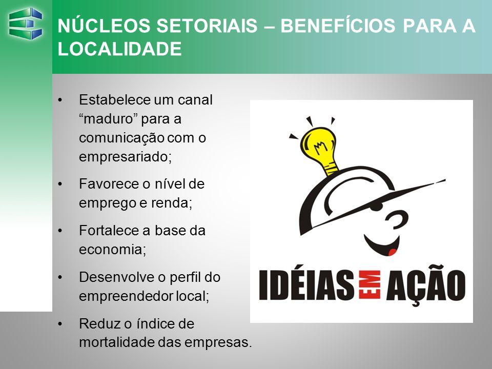 """NÚCLEOS SETORIAIS – BENEFÍCIOS PARA A LOCALIDADE Estabelece um canal """"maduro"""" para a comunicação com o empresariado; Favorece o nível de emprego e ren"""