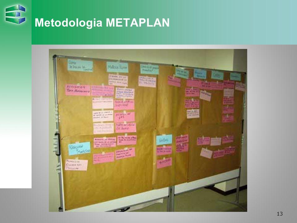 Metodologia METAPLAN 13