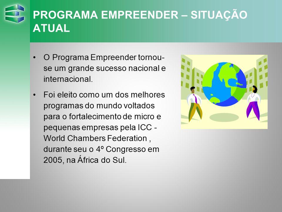 PROGRAMA EMPREENDER – SITUAÇÃO ATUAL O Programa Empreender tornou- se um grande sucesso nacional e internacional. Foi eleito como um dos melhores prog
