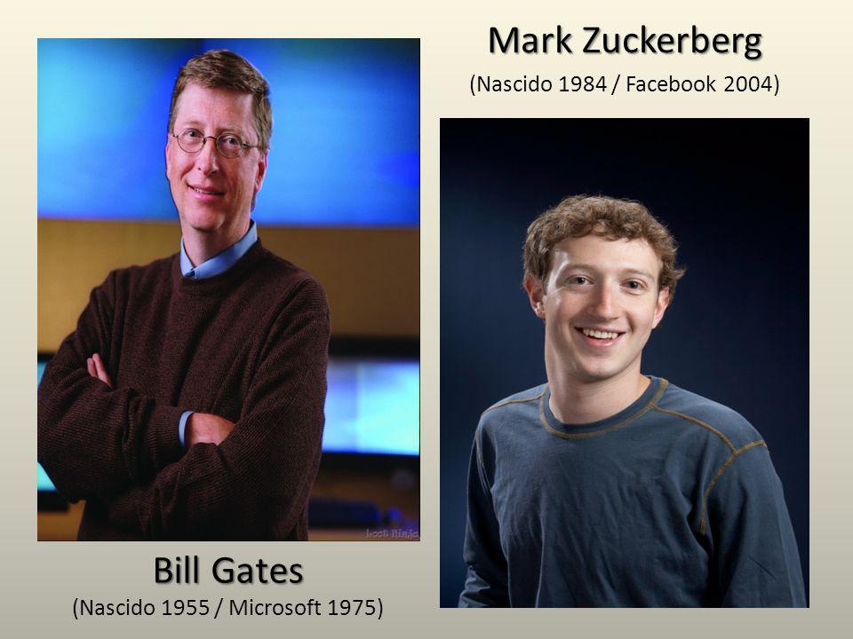 Bill Gates Bill Gates (Nascido 1955 / Microsoft 1975) Mark Zuckerberg (Nascido 1984 / Facebook 2004)