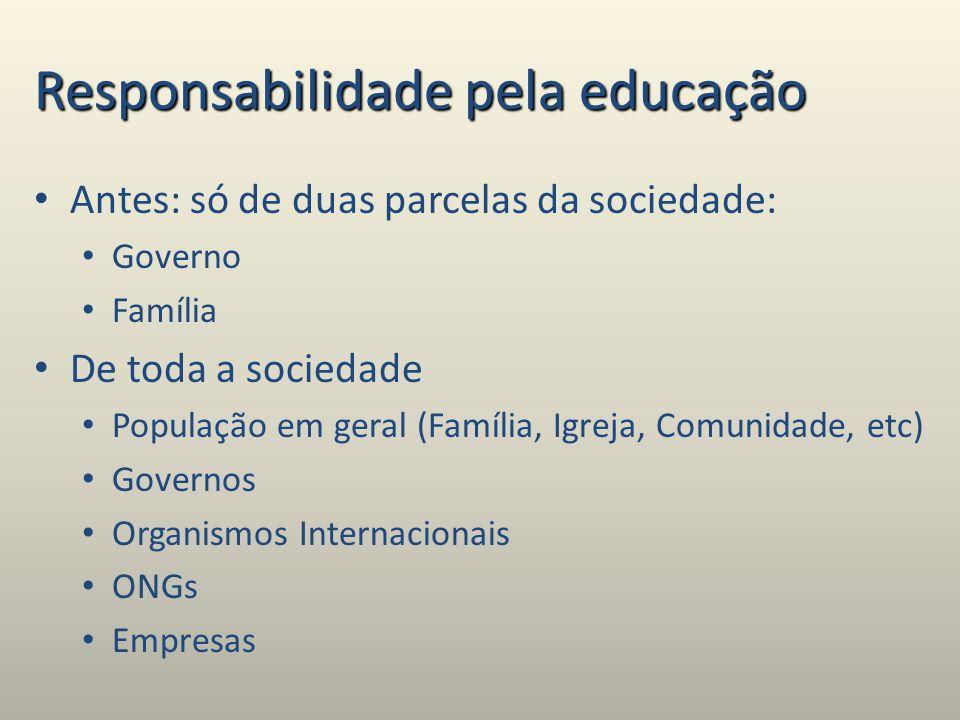 Responsabilidade pela educação Antes: só de duas parcelas da sociedade: Governo Família De toda a sociedade População em geral (Família, Igreja, Comunidade, etc) Governos Organismos Internacionais ONGs Empresas