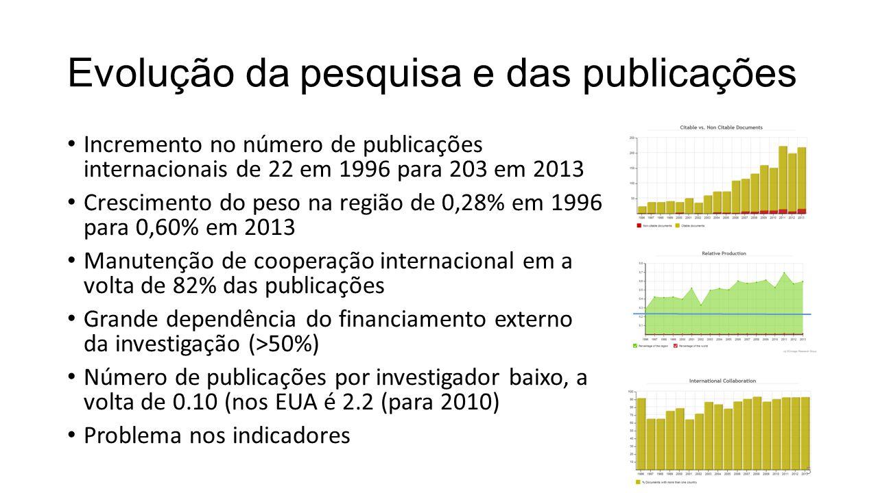 Evolução da pesquisa e das publicações Incremento no número de publicações internacionais de 22 em 1996 para 203 em 2013 Crescimento do peso na região de 0,28% em 1996 para 0,60% em 2013 Manutenção de cooperação internacional em a volta de 82% das publicações Grande dependência do financiamento externo da investigação (>50%) Número de publicações por investigador baixo, a volta de 0.10 (nos EUA é 2.2 (para 2010) Problema nos indicadores 5