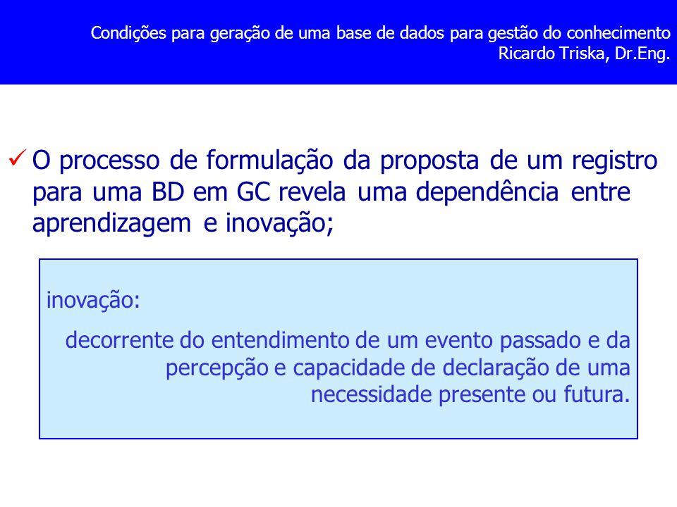 Condições para geração de uma base de dados para gestão do conhecimento Ricardo Triska, Dr.Eng. O processo de formulação da proposta de um registro pa