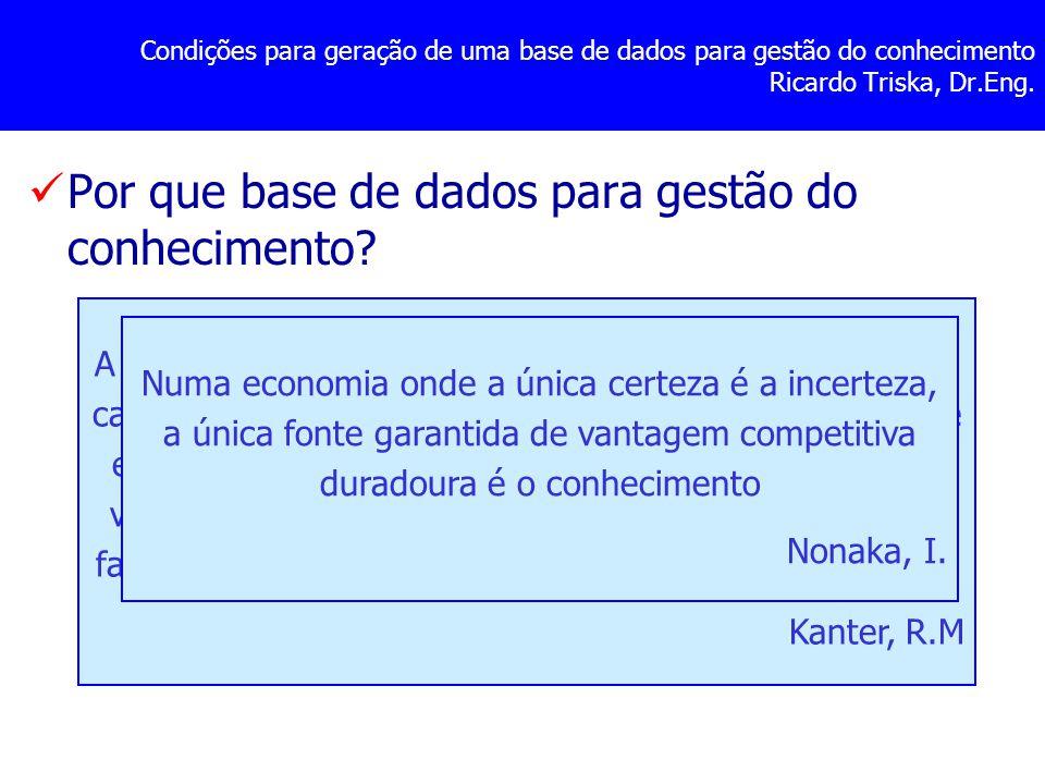 Condições para geração de uma base de dados para gestão do conhecimento Ricardo Triska, Dr.Eng. Por que base de dados para gestão do conhecimento? A v