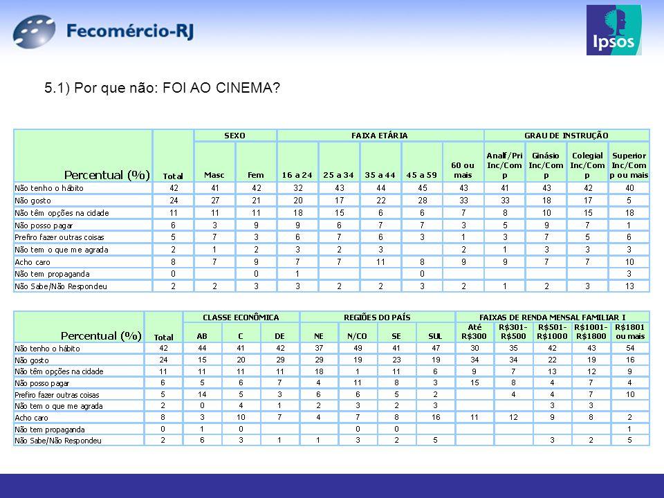 5.1) Por que não: FOI AO CINEMA