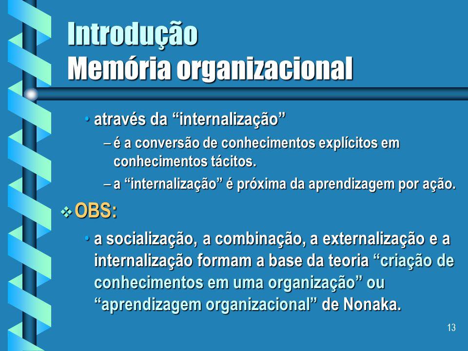 12 Introdução Memória organizacional através da combinação através da combinação – é a combinação ou criação de conhecimentos explícitos a partir de conhecimentos explícitos.