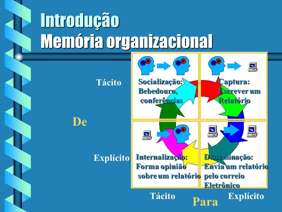 14 Introdução Memória organizacional Conhecimentostácitos Conhecimentosexplícitos Modos de criação de conhecimentos Nonaka (1994) Socialização Externalização Internalização Combinação
