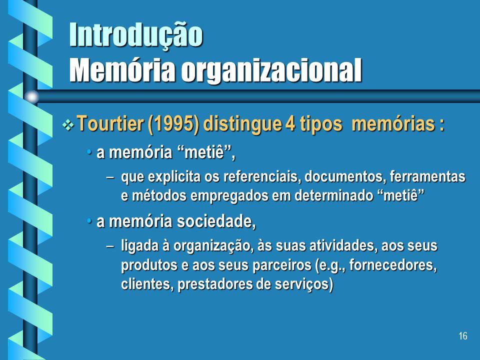 Introdução Memória organizacional ExplícitoTácito Explícito TácitoSocialização:Bebedouro, conferências conferênciasCaptura: Escrever um Relatório Diss