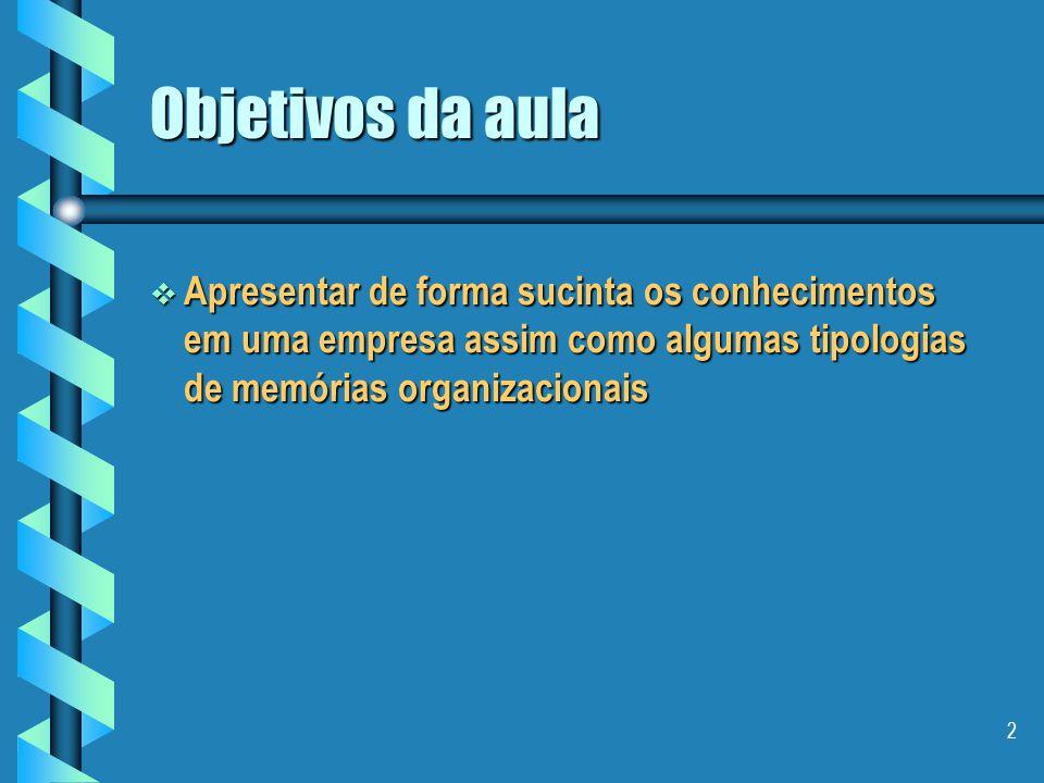Métodos e Ferramentas para a Gestão do Conhecimento Professor Professor Edson Emílio Scalabrin telefone: 0xx41-330-1786 e-mail: scalabrin@ppgia.pucpr.br download: http://www.ppgia.pucpr.br/~scalabrin