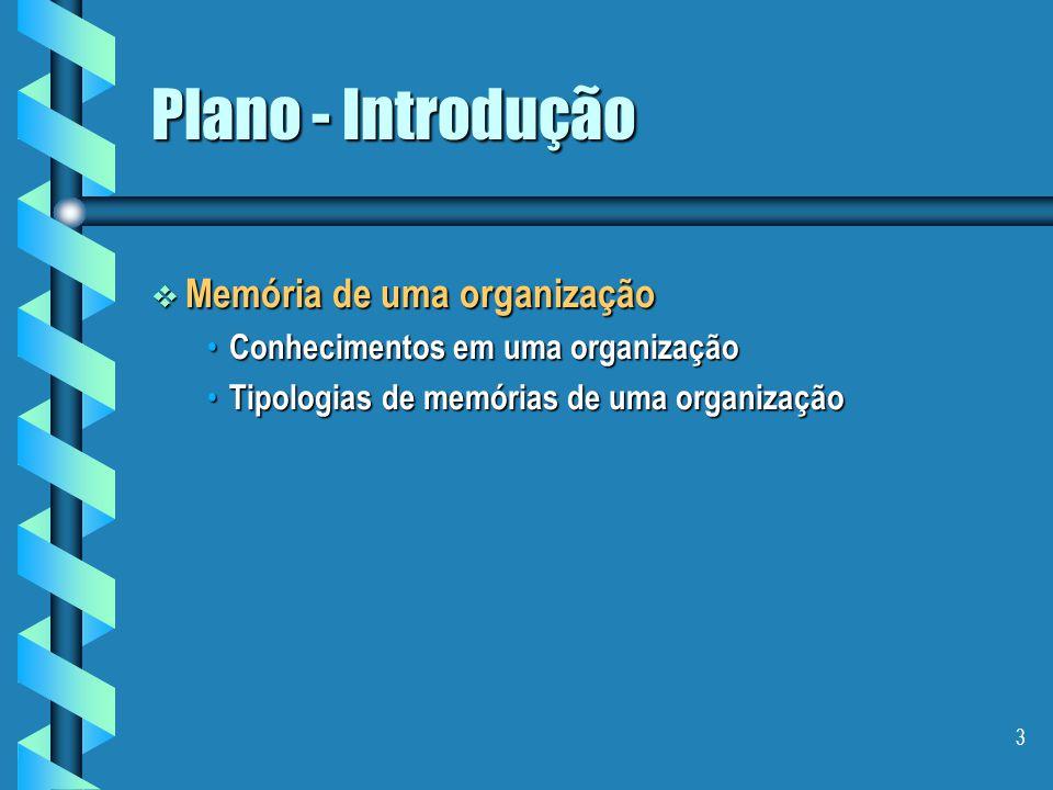 2 Objetivos da aula  Apresentar de forma sucinta os conhecimentos em uma empresa assim como algumas tipologias de memórias organizacionais