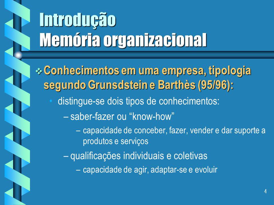 3 Plano - Introdução  Memória de uma organização Conhecimentos em uma organização Conhecimentos em uma organização Tipologias de memórias de uma orga