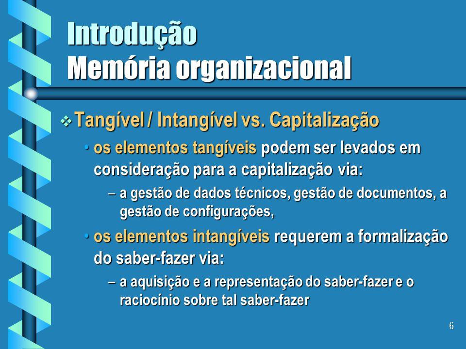 5 Introdução Memória organizacional  Grunsdstein e Barthès (95/96), distinguem dois tipos elementos em uma memória: os elementos tangíveis os element