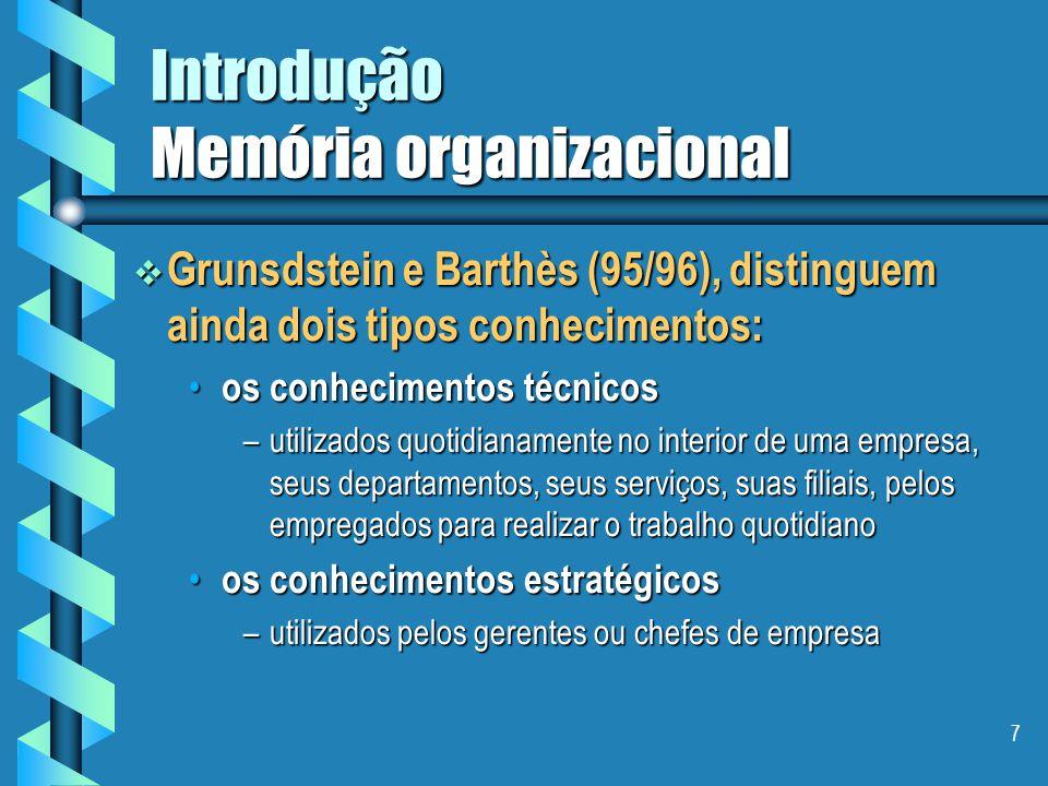 6 Introdução Memória organizacional  Tangível / Intangível vs. Capitalização os elementos tangíveis podem ser levados em consideração para a capitali