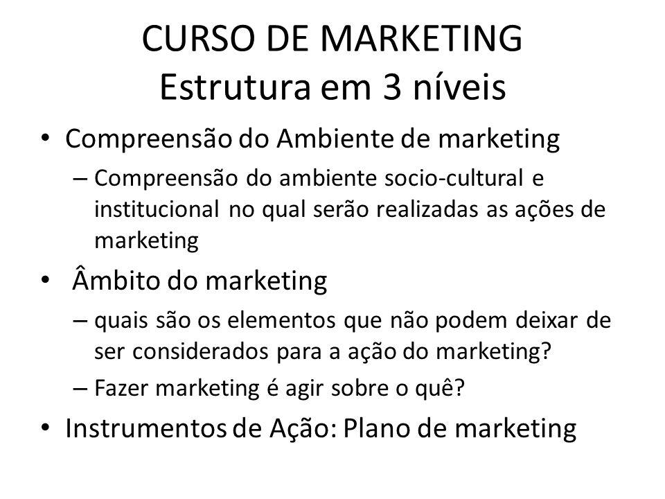 CURSO DE MARKETING Estrutura em 3 níveis Compreensão do Ambiente de marketing – Compreensão do ambiente socio-cultural e institucional no qual serão r