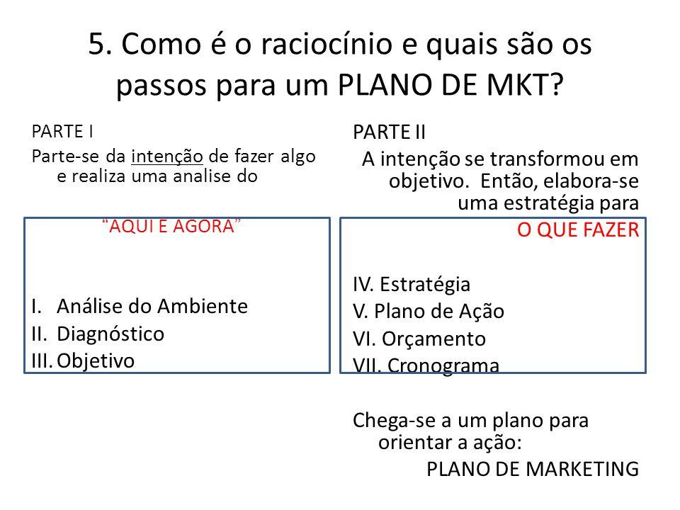 """5. Como é o raciocínio e quais são os passos para um PLANO DE MKT? PARTE I Parte-se da intenção de fazer algo e realiza uma analise do """"AQUI E AGORA"""""""