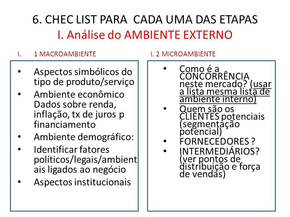6. CHEC LIST PARA CADA UMA DAS ETAPAS I. Análise do AMBIENTE EXTERNO I.1 MACROAMBIENTE Aspectos simbólicos do tipo de produto/serviço Ambiente econômi