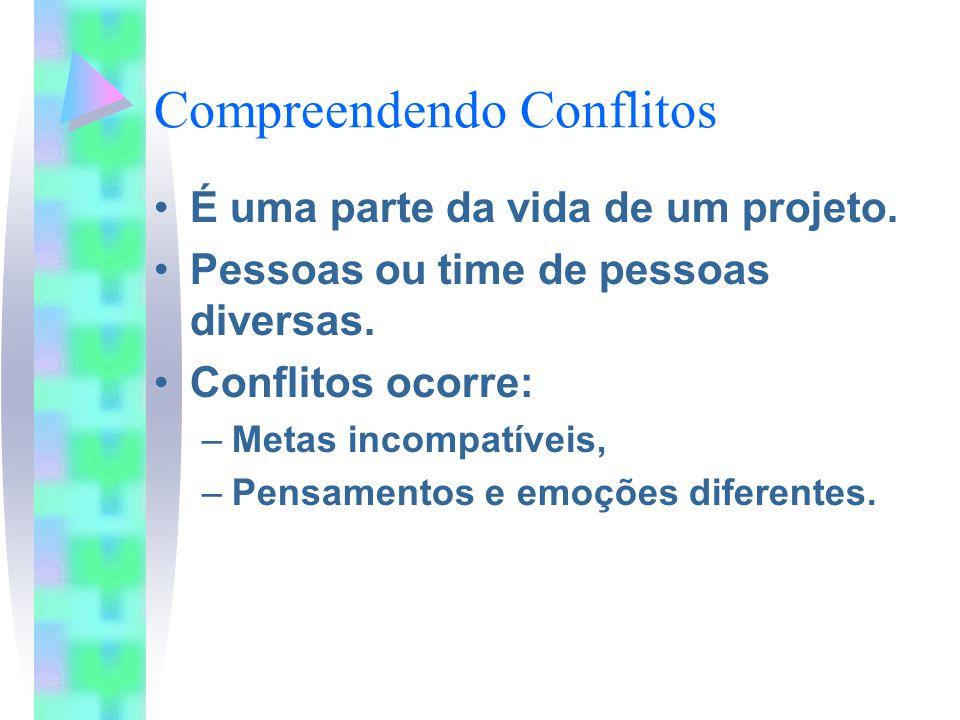 Compreendendo Conflitos É uma parte da vida de um projeto. Pessoas ou time de pessoas diversas. Conflitos ocorre: –Metas incompatíveis, –Pensamentos e