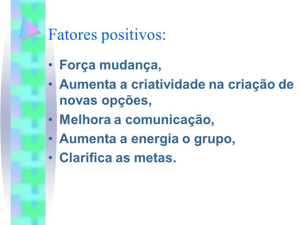 Fatores positivos: Força mudança, Aumenta a criatividade na criação de novas opções, Melhora a comunicação, Aumenta a energia o grupo, Clarifica as me