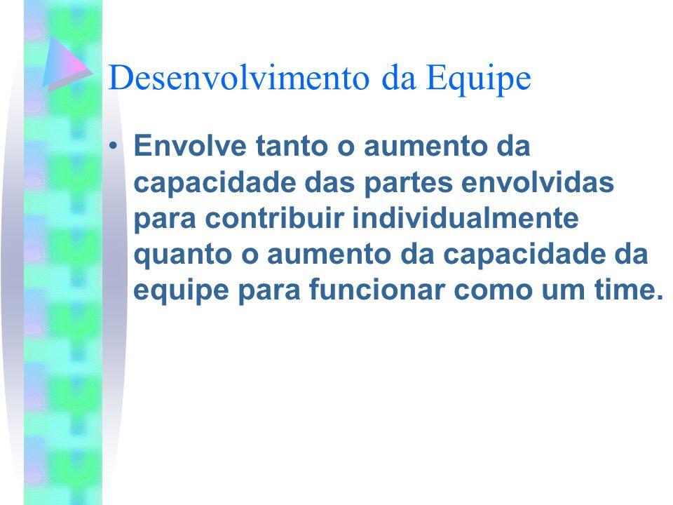 Desenvolvimento da Equipe Envolve tanto o aumento da capacidade das partes envolvidas para contribuir individualmente quanto o aumento da capacidade d