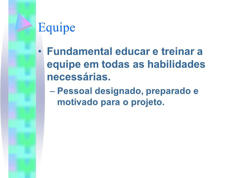 Equipe Fundamental educar e treinar a equipe em todas as habilidades necessárias. –Pessoal designado, preparado e motivado para o projeto.