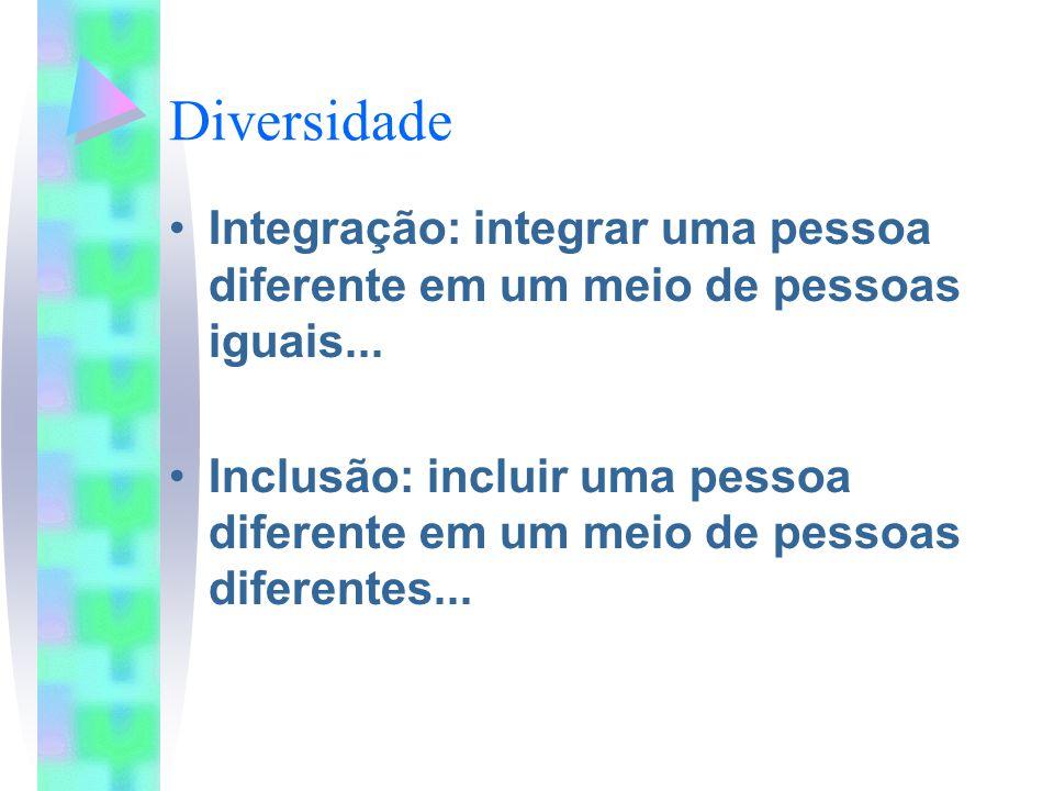 Diversidade Integração: integrar uma pessoa diferente em um meio de pessoas iguais... Inclusão: incluir uma pessoa diferente em um meio de pessoas dif